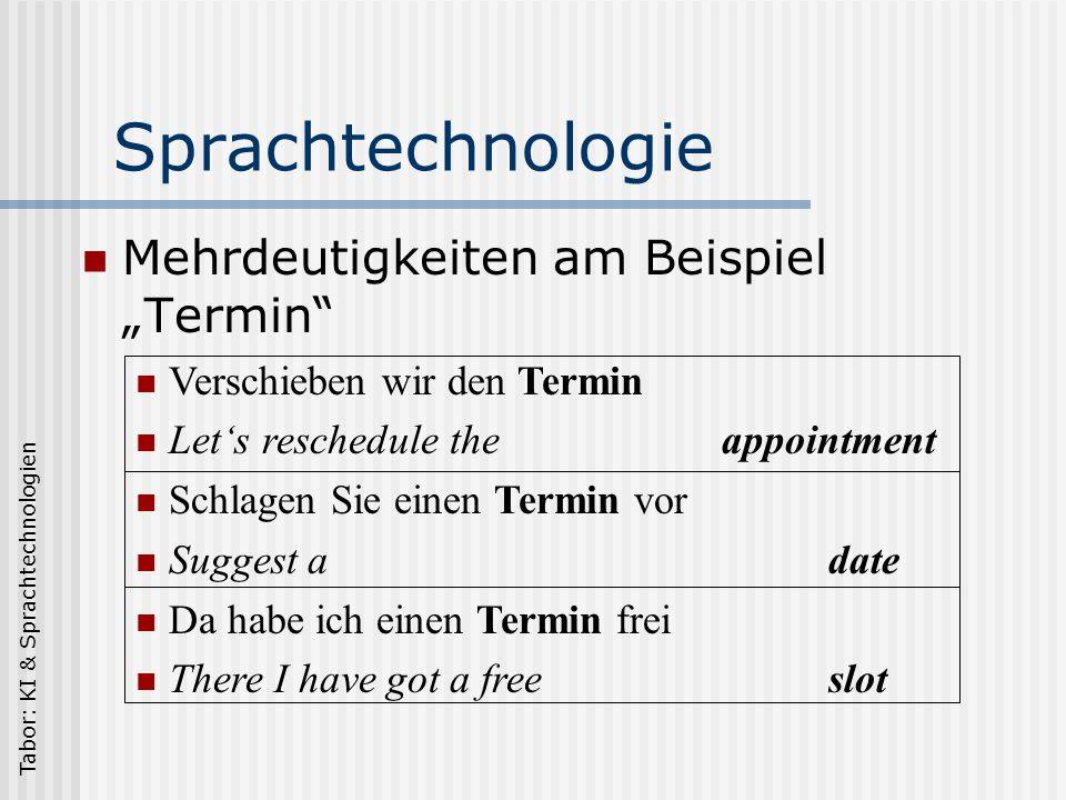 Tabor: KI & Sprachtechnologien Sprachtechnologie Natürlich-sprachige Systeme Ich suche einen Käfer, nicht älter als 3 Jahre, um die 50.000 km, unter 17.000 Euro.