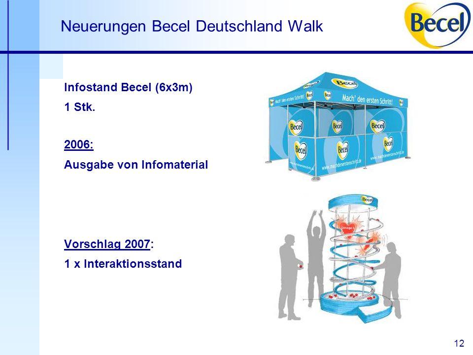 12 Neuerungen Becel Deutschland Walk Infostand Becel (6x3m) 1 Stk.