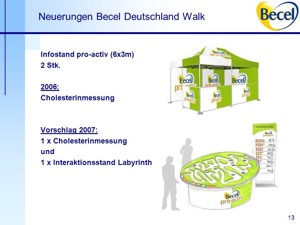 13 Neuerungen Becel Deutschland Walk Infostand pro-activ (6x3m) 2 Stk.