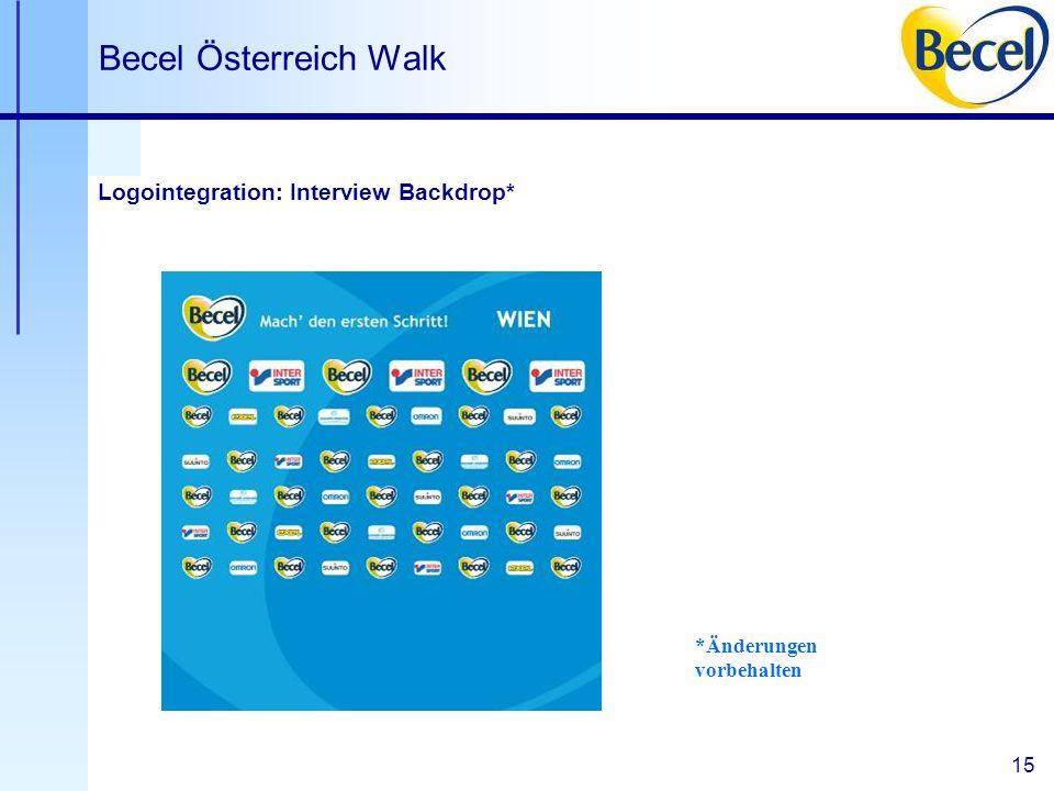 15 Becel Österreich Walk Logointegration: Interview Backdrop* *Änderungen vorbehalten