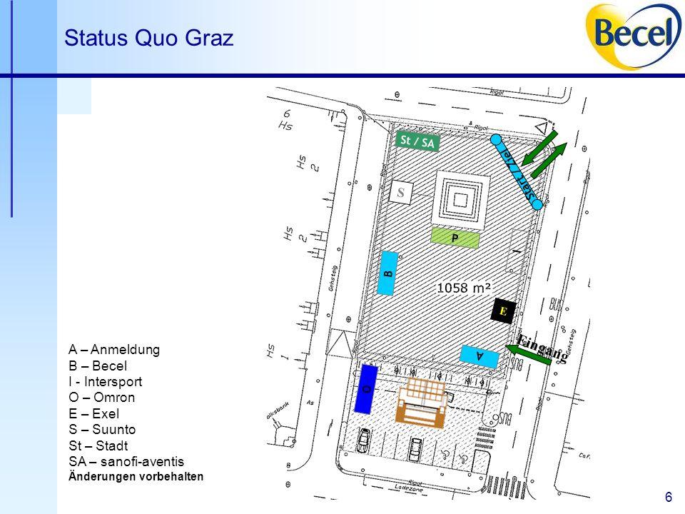 7 Status Quo Graz Graz - Strecke Ausgehend vom Freiheitsplatz kann über eine wenig befahrene Strasse (ca.