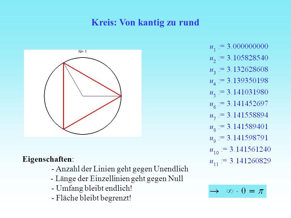 Eigenschaften: - Anzahl der Linien geht gegen Unendlich - Länge der Einzellinien geht gegen Null - Umfang bleibt endlich! - Fläche bleibt begrenzt! Kr