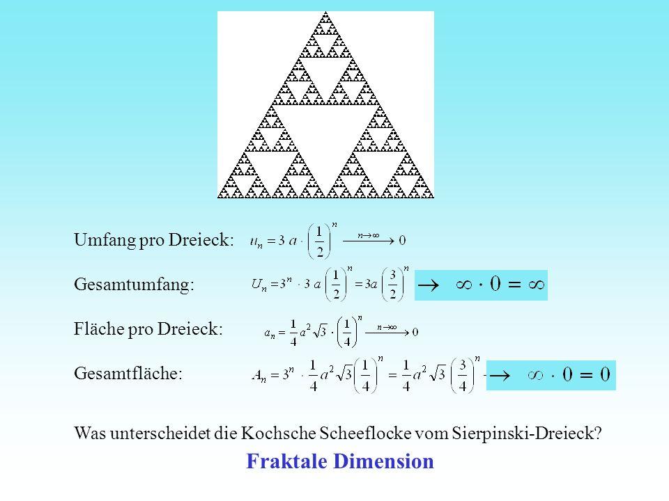 Was unterscheidet die Kochsche Scheeflocke vom Sierpinski-Dreieck? Fraktale Dimension Umfang pro Dreieck: Gesamtumfang: Fläche pro Dreieck: Gesamtfläc