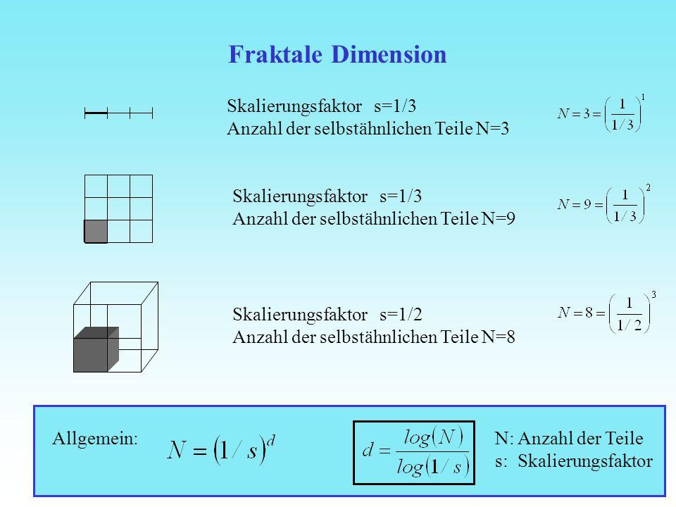 Fraktale Dimension Allgemein: N: Anzahl der Teile s: Skalierungsfaktor Skalierungsfaktor s=1/3 Anzahl der selbstähnlichen Teile N=3 Skalierungsfaktor