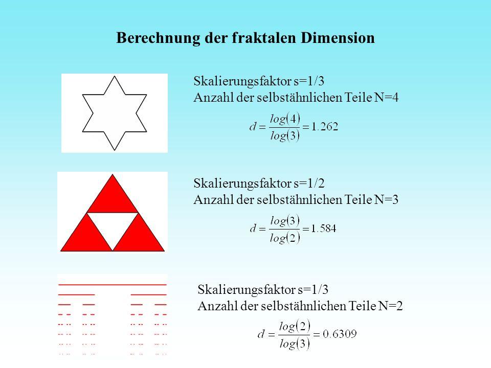 Berechnung der fraktalen Dimension Skalierungsfaktor s=1/2 Anzahl der selbstähnlichen Teile N=3 Skalierungsfaktor s=1/3 Anzahl der selbstähnlichen Tei