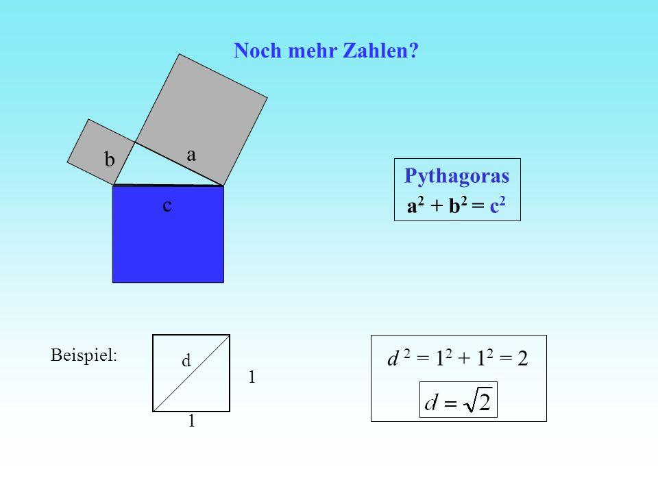 p 2 = 2 q 2 p 2 ist gerade p ist gerade p = 2 m 4 m 2 = 2 q 2 q 2 = 2 m q ist gerade NEIN.