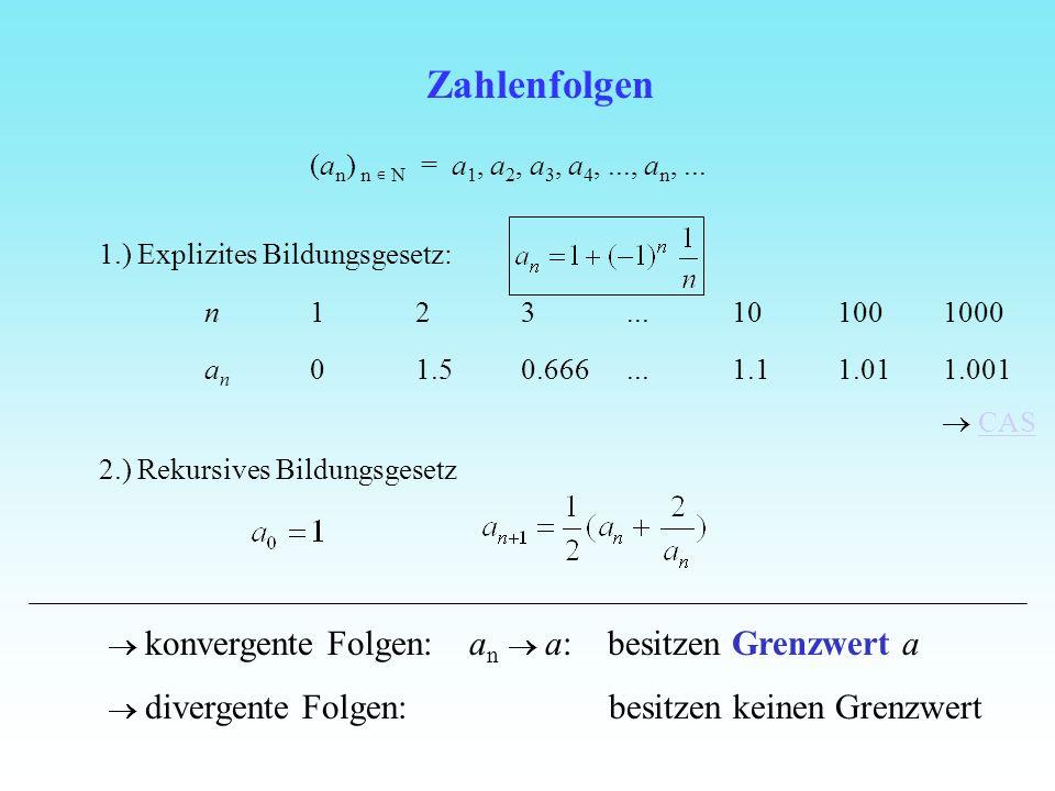 Zahlenfolgen (a n ) n N = a 1, a 2, a 3, a 4,..., a n,... 1.) Explizites Bildungsgesetz: n123...101001000 a n 01.50.666...1.11.011.001 CAS 2.) Rekursi