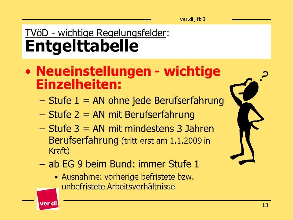 ver.di, fb 3 13 TVöD - wichtige Regelungsfelder: Entgelttabelle Neueinstellungen - wichtige Einzelheiten: –Stufe 1 = AN ohne jede Berufserfahrung –Stu