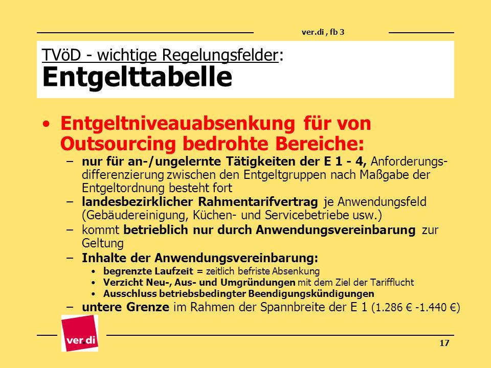 ver.di, fb 3 17 Entgeltniveauabsenkung für von Outsourcing bedrohte Bereiche: –nur für an-/ungelernte Tätigkeiten der E 1 - 4, Anforderungs- differenz