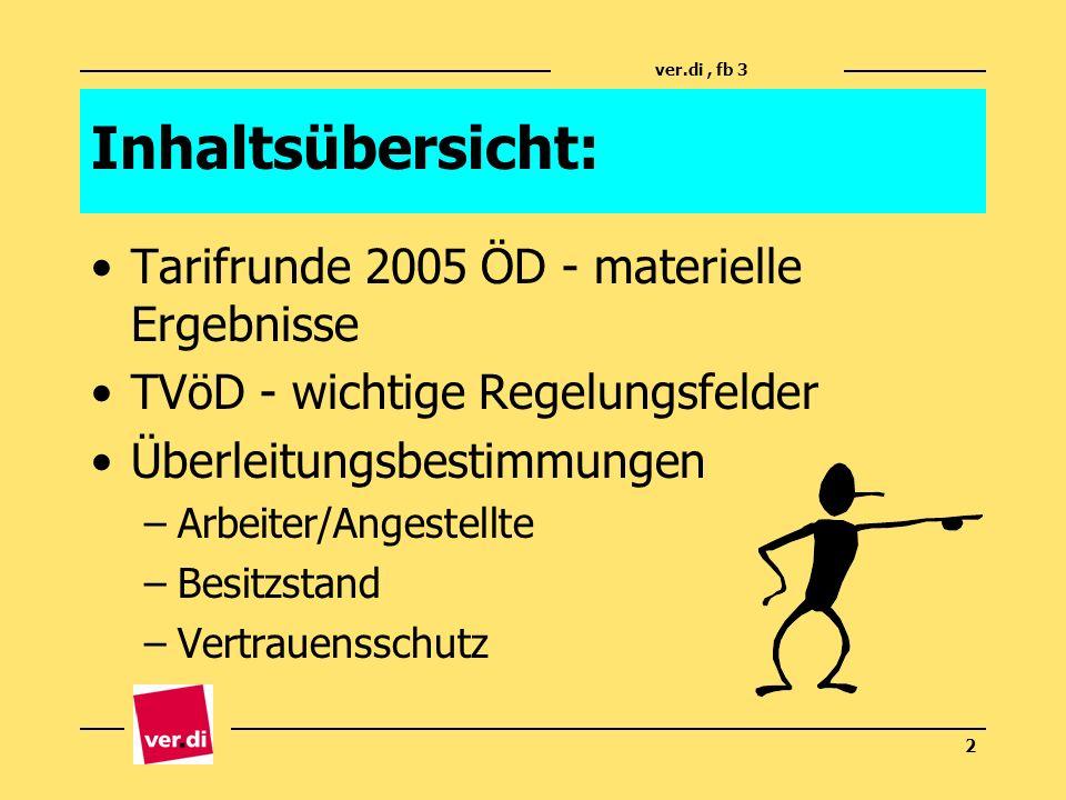 ver.di, fb 3 2 Inhaltsübersicht: Tarifrunde 2005 ÖD - materielle Ergebnisse TVöD - wichtige Regelungsfelder Überleitungsbestimmungen –Arbeiter/Angeste