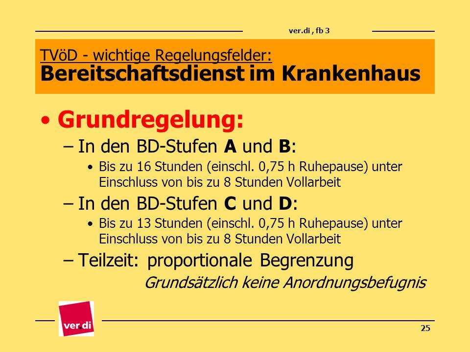 ver.di, fb 3 25 TVöD - wichtige Regelungsfelder: Bereitschaftsdienst im Krankenhaus Grundregelung: –In den BD-Stufen A und B: Bis zu 16 Stunden (einsc