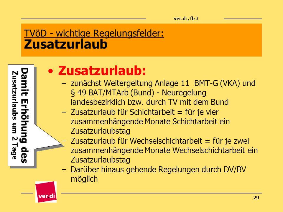 ver.di, fb 3 29 TVöD - wichtige Regelungsfelder: Zusatzurlaub Zusatzurlaub: –zunächst Weitergeltung Anlage 11 BMT-G (VKA) und § 49 BAT/MTArb (Bund) -