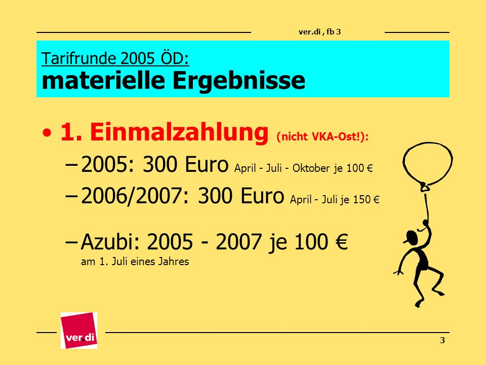 ver.di, fb 3 3 Tarifrunde 2005 ÖD: materielle Ergebnisse 1. Einmalzahlung (nicht VKA-Ost!): –2005: 300 Euro April - Juli - Oktober je 100 –2006/2007: