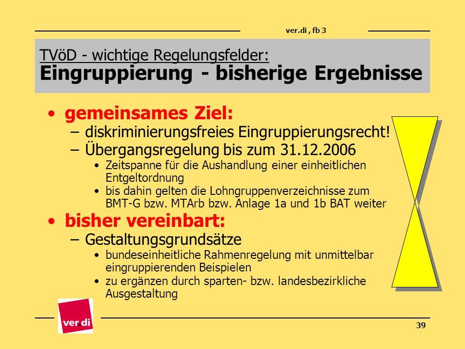 ver.di, fb 3 39 TVöD - wichtige Regelungsfelder: Eingruppierung - bisherige Ergebnisse gemeinsames Ziel: –diskriminierungsfreies Eingruppierungsrecht!