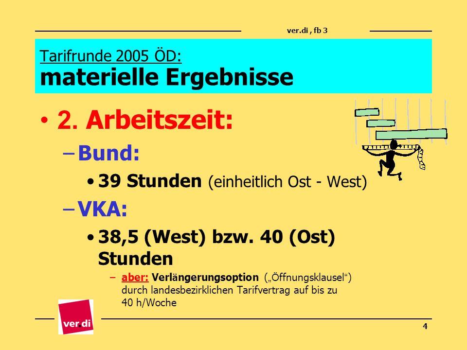 ver.di, fb 3 4 Tarifrunde 2005 ÖD: materielle Ergebnisse 2. Arbeitszeit: –Bund: 39 Stunden (einheitlich Ost - West) –VKA: 38,5 (West) bzw. 40 (Ost) St