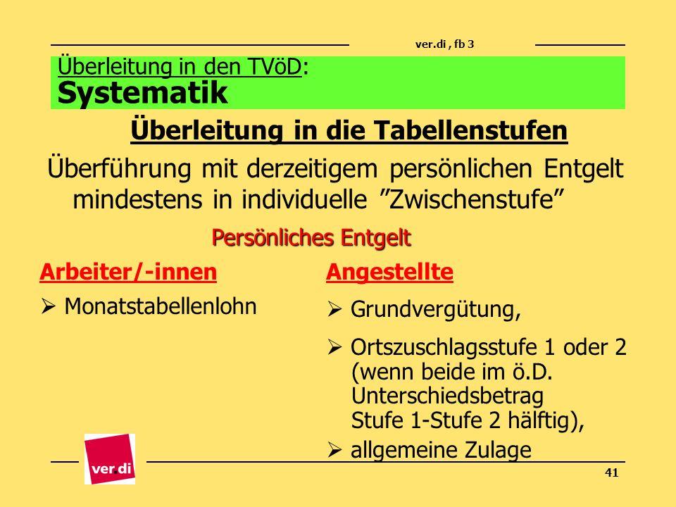 ver.di, fb 3 41 Überleitung in den TVöD: Systematik Überleitung in die Tabellenstufen Überführung mit derzeitigem persönlichen Entgelt mindestens in i