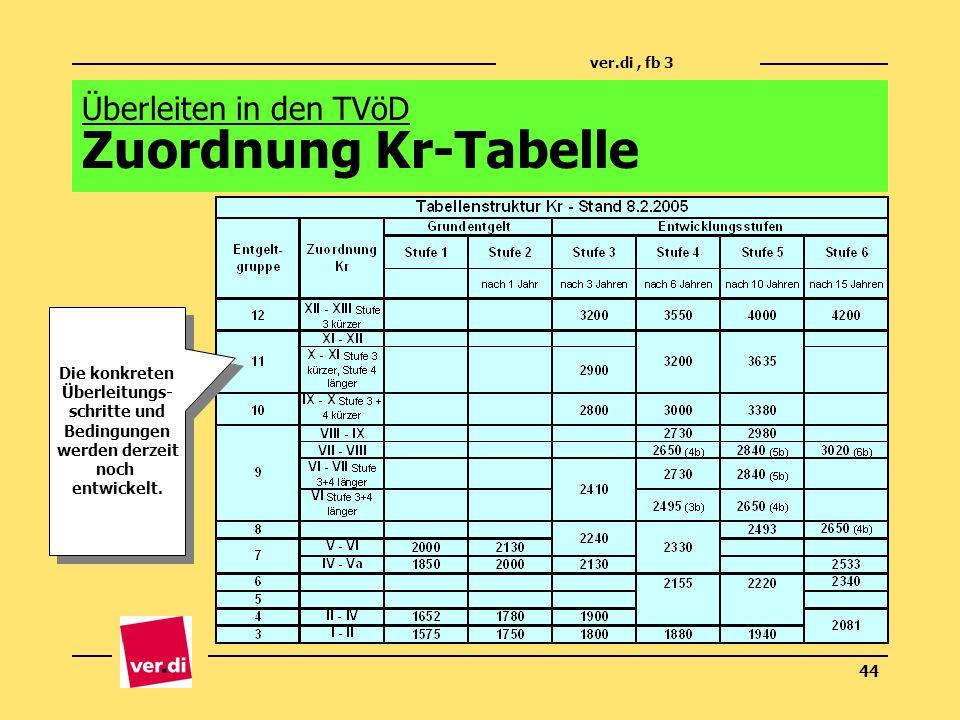 ver.di, fb 3 44 Überleiten in den TVöD Zuordnung Kr-Tabelle Die konkreten Überleitungs- schritte und Bedingungen werden derzeit noch entwickelt.