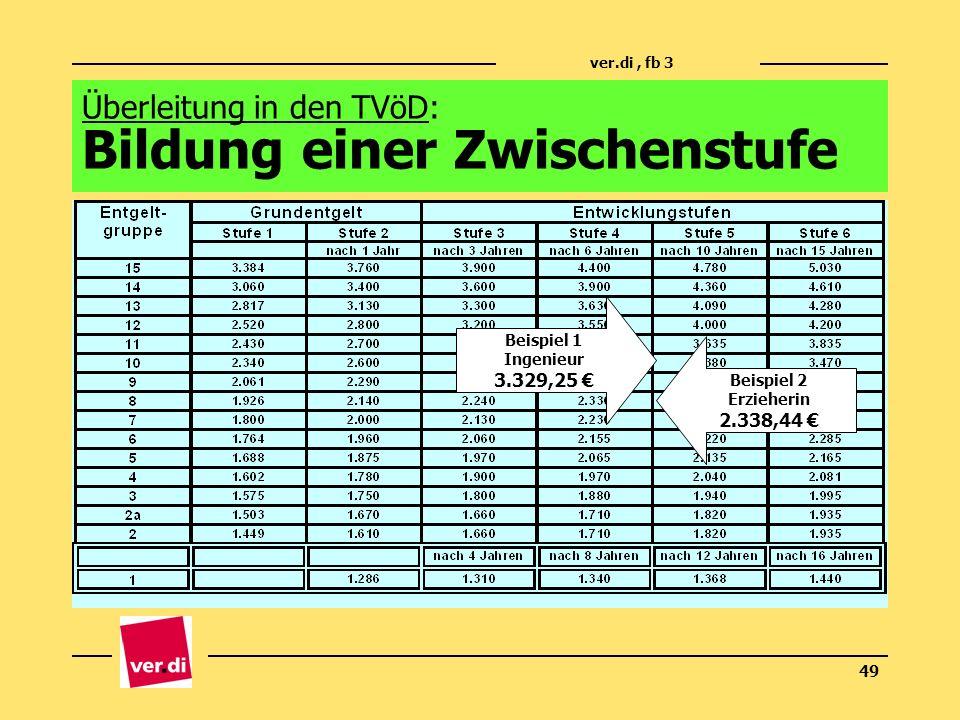 ver.di, fb 3 49 Überleitung in den TVöD: Bildung einer Zwischenstufe Beispiel 1 Ingenieur 3.329,25 Beispiel 2 Erzieherin 2.338,44