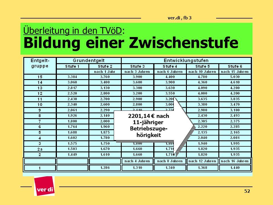 ver.di, fb 3 52 Überleitung in den TVöD: Bildung einer Zwischenstufe 2201,14 nach 11-jähriger Betriebszuge- hörigkeit 2201,14 nach 11-jähriger Betrieb