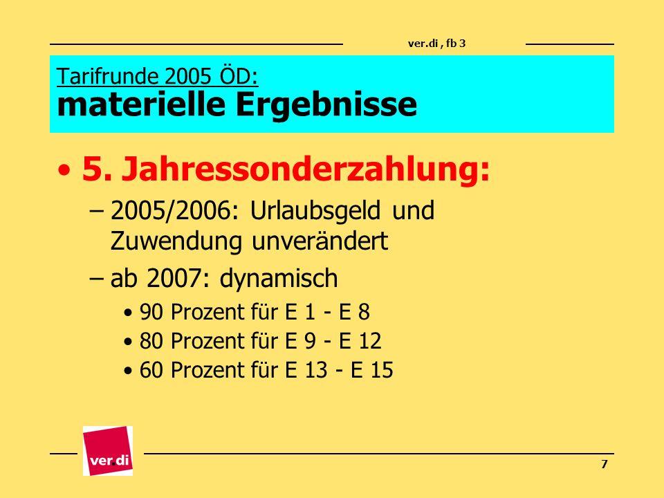 ver.di, fb 3 7 Tarifrunde 2005 ÖD: materielle Ergebnisse 5. Jahressonderzahlung: –2005/2006: Urlaubsgeld und Zuwendung unver ä ndert –ab 2007: dynamis