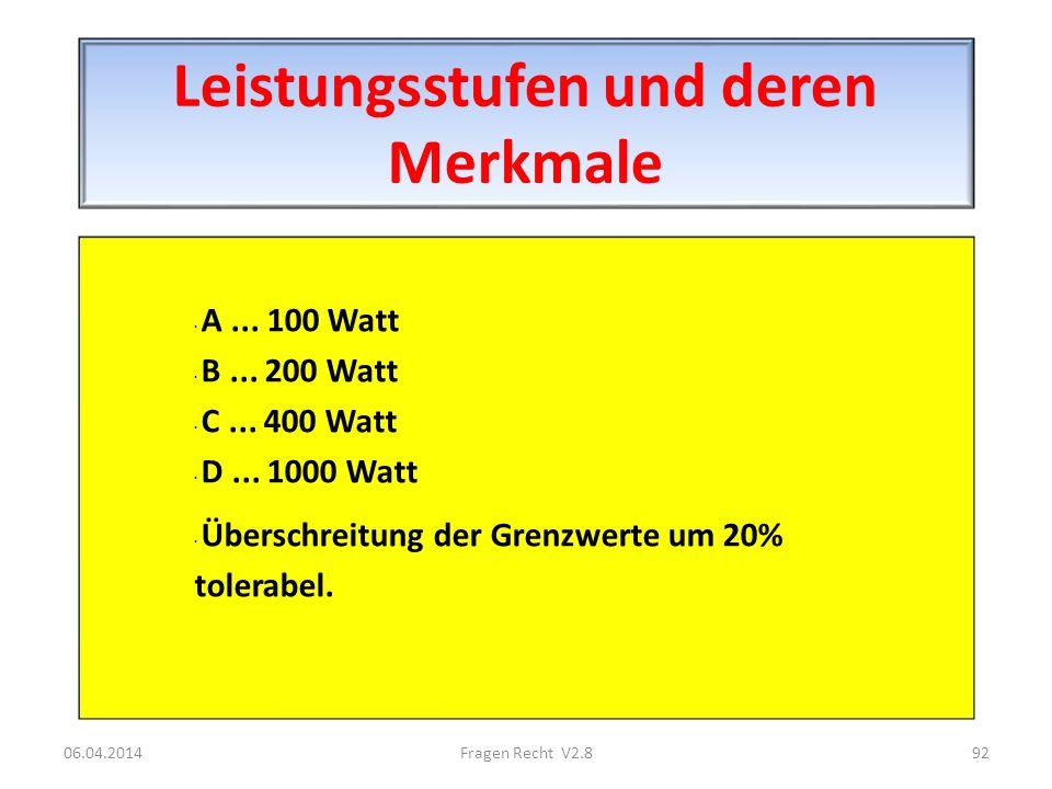 Leistungsstufen und deren Merkmale · A... 100 Watt · B... 200 Watt · C... 400 Watt · D... 1000 Watt · Überschreitung der Grenzwerte um 20% tolerabel.