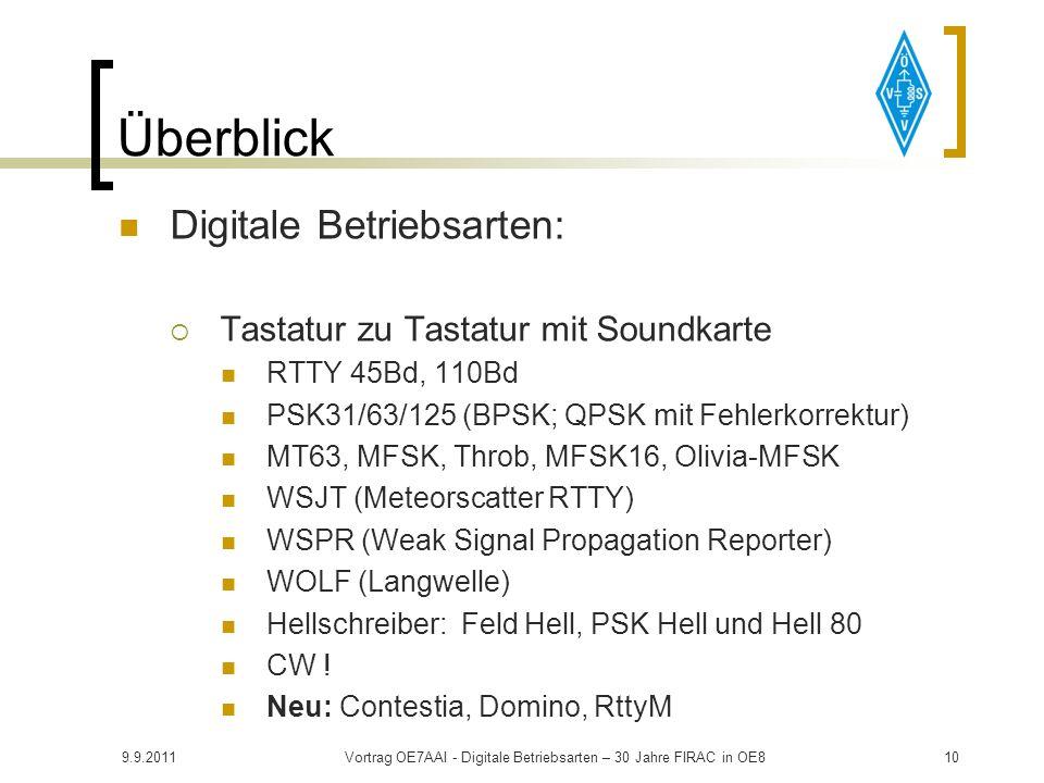 9.9.2011Vortrag OE7AAI - Digitale Betriebsarten – 30 Jahre FIRAC in OE89 Überblick Definition der Digitalen Betriebsarten: Texte, Bilder oder andere n
