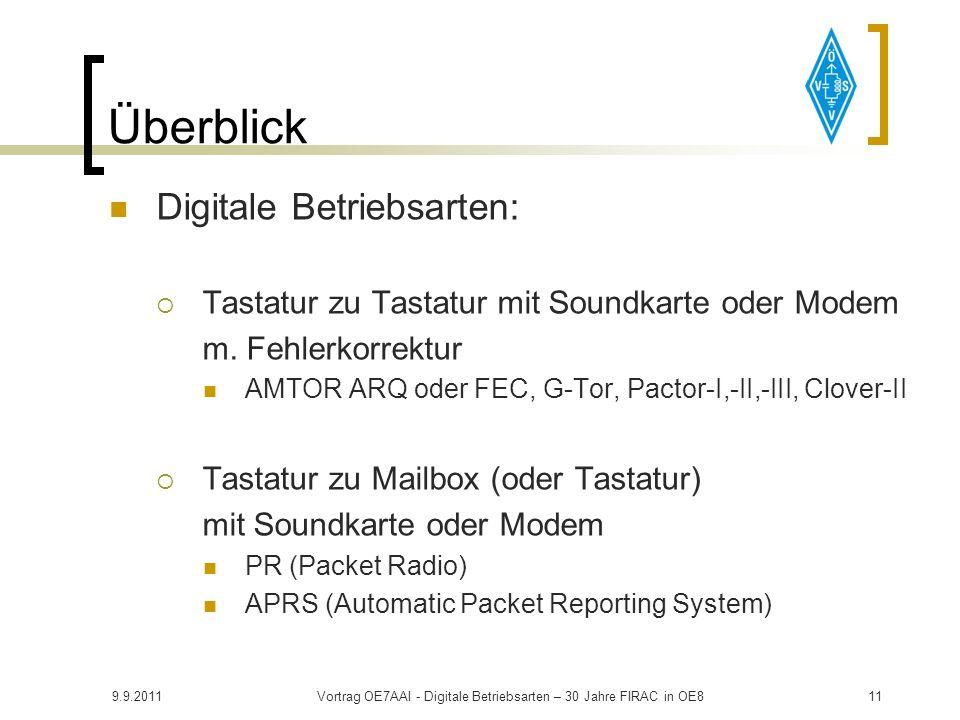 9.9.2011Vortrag OE7AAI - Digitale Betriebsarten – 30 Jahre FIRAC in OE810 Überblick Digitale Betriebsarten: Tastatur zu Tastatur mit Soundkarte RTTY 4