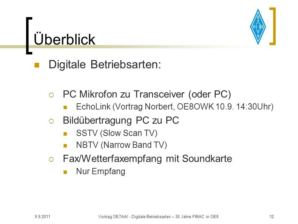 9.9.2011Vortrag OE7AAI - Digitale Betriebsarten – 30 Jahre FIRAC in OE811 Überblick Digitale Betriebsarten: Tastatur zu Tastatur mit Soundkarte oder M