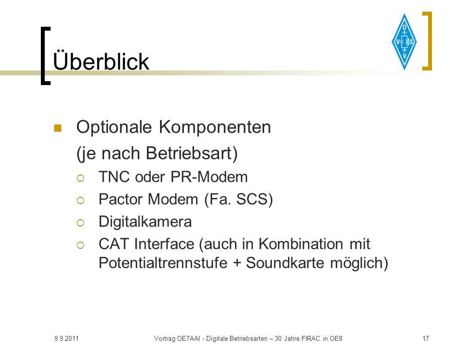 9.9.2011Vortrag OE7AAI - Digitale Betriebsarten – 30 Jahre FIRAC in OE816 Überblick Software Universalsoftware für verschiedene Modi z.B. MixW, HamSco