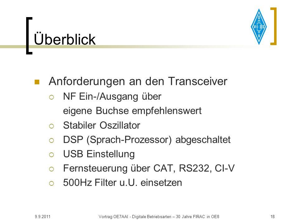 9.9.2011Vortrag OE7AAI - Digitale Betriebsarten – 30 Jahre FIRAC in OE817 Überblick Optionale Komponenten (je nach Betriebsart) TNC oder PR-Modem Pact