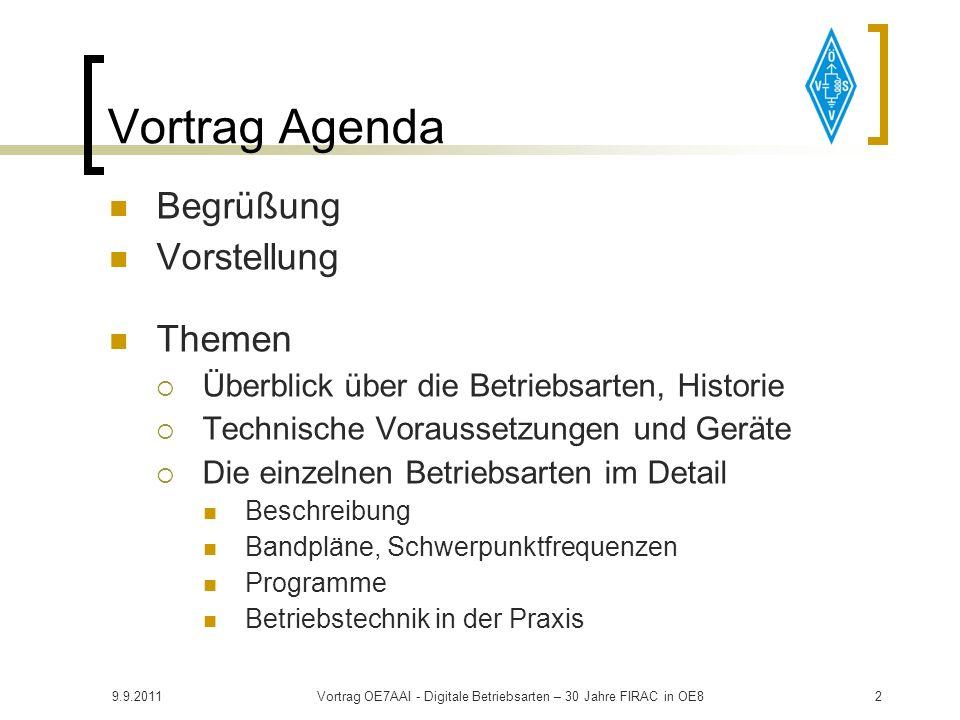 9.9.2011Vortrag OE7AAI - Digitale Betriebsarten – 30 Jahre FIRAC in OE812 Überblick Digitale Betriebsarten: PC Mikrofon zu Transceiver (oder PC) EchoLink (Vortrag Norbert, OE8OWK 10.9.