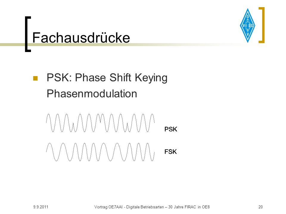 9.9.2011Vortrag OE7AAI - Digitale Betriebsarten – 30 Jahre FIRAC in OE819 Fachausdrücke FSK: Frequency Shift Keying Frequenzumtastung