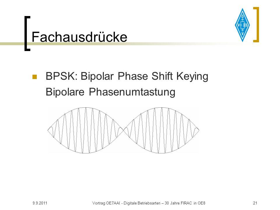 9.9.2011Vortrag OE7AAI - Digitale Betriebsarten – 30 Jahre FIRAC in OE820 Fachausdrücke PSK: Phase Shift Keying Phasenmodulation