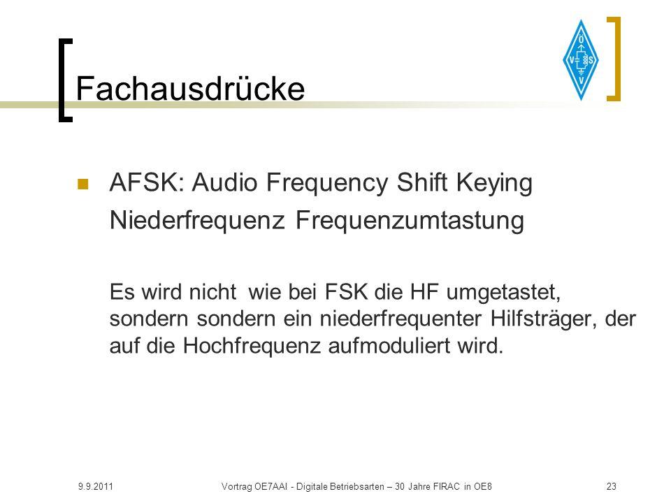 9.9.2011Vortrag OE7AAI - Digitale Betriebsarten – 30 Jahre FIRAC in OE822 Fachausdrücke QPSK: Quad Phase Shift Keying Es werden nicht nur 0° und 180°
