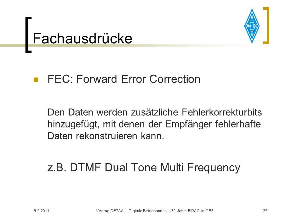 9.9.2011Vortrag OE7AAI - Digitale Betriebsarten – 30 Jahre FIRAC in OE824 Fachausdrücke MFSK: Multi Frequency Shift Keying Mehrfrequenzumtastung Ist e