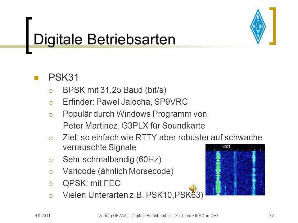 9.9.2011Vortrag OE7AAI - Digitale Betriebsarten – 30 Jahre FIRAC in OE831 Digitale Betriebsarten RTTY (Radio Teletype; Funkfernschreiben) FSK mit 45,4