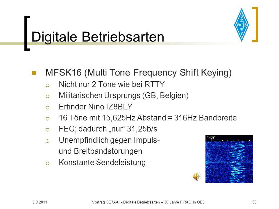 9.9.2011Vortrag OE7AAI - Digitale Betriebsarten – 30 Jahre FIRAC in OE832 Digitale Betriebsarten PSK31 BPSK mit 31,25 Baud (bit/s) Erfinder: Pawel Jal