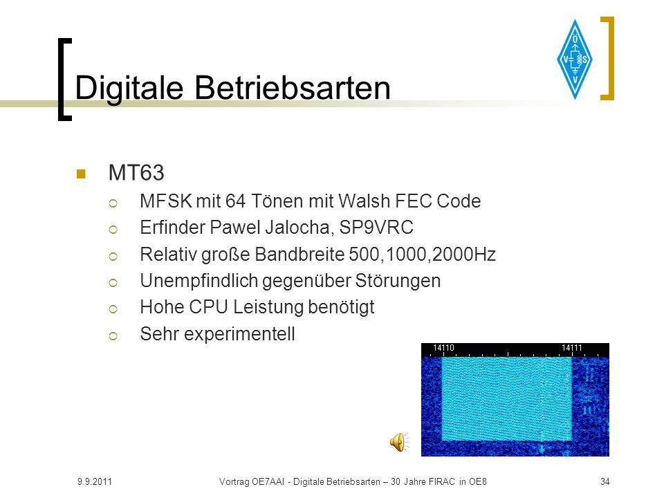 9.9.2011Vortrag OE7AAI - Digitale Betriebsarten – 30 Jahre FIRAC in OE833 Digitale Betriebsarten MFSK16 (Multi Tone Frequency Shift Keying) Nicht nur