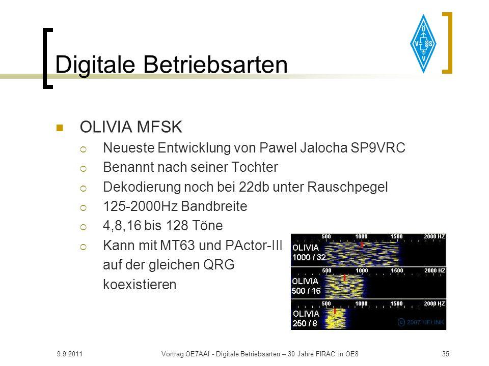 9.9.2011Vortrag OE7AAI - Digitale Betriebsarten – 30 Jahre FIRAC in OE834 Digitale Betriebsarten MT63 MFSK mit 64 Tönen mit Walsh FEC Code Erfinder Pa
