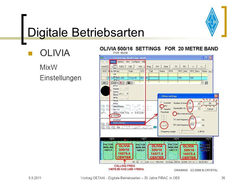 9.9.2011Vortrag OE7AAI - Digitale Betriebsarten – 30 Jahre FIRAC in OE835 Digitale Betriebsarten OLIVIA MFSK Neueste Entwicklung von Pawel Jalocha SP9