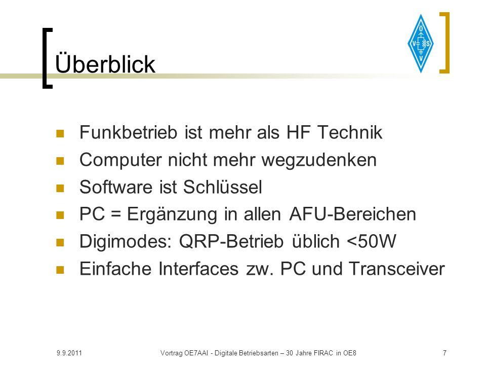 9.9.2011Vortrag OE7AAI - Digitale Betriebsarten – 30 Jahre FIRAC in OE86 Digitale Betriebsarten Einleitung Überblick Digitale Betriebsarten OE7AAI