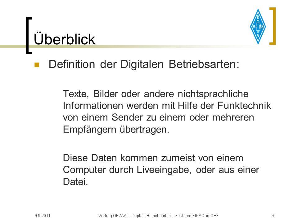 9.9.2011Vortrag OE7AAI - Digitale Betriebsarten – 30 Jahre FIRAC in OE88 Überblick Einsatzgebiete des PCs im AFU: Programmierung des Transceivers Steu