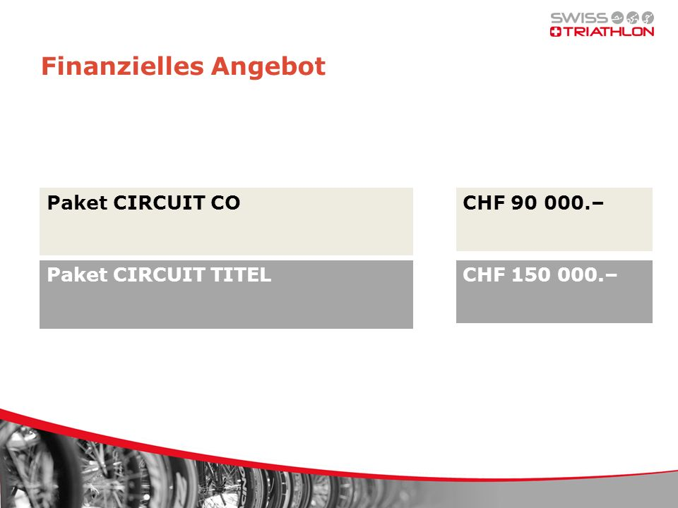 Finanzielles Angebot Paket CIRCUIT TITELCHF 150 000.– Paket CIRCUIT COCHF 90 000.–