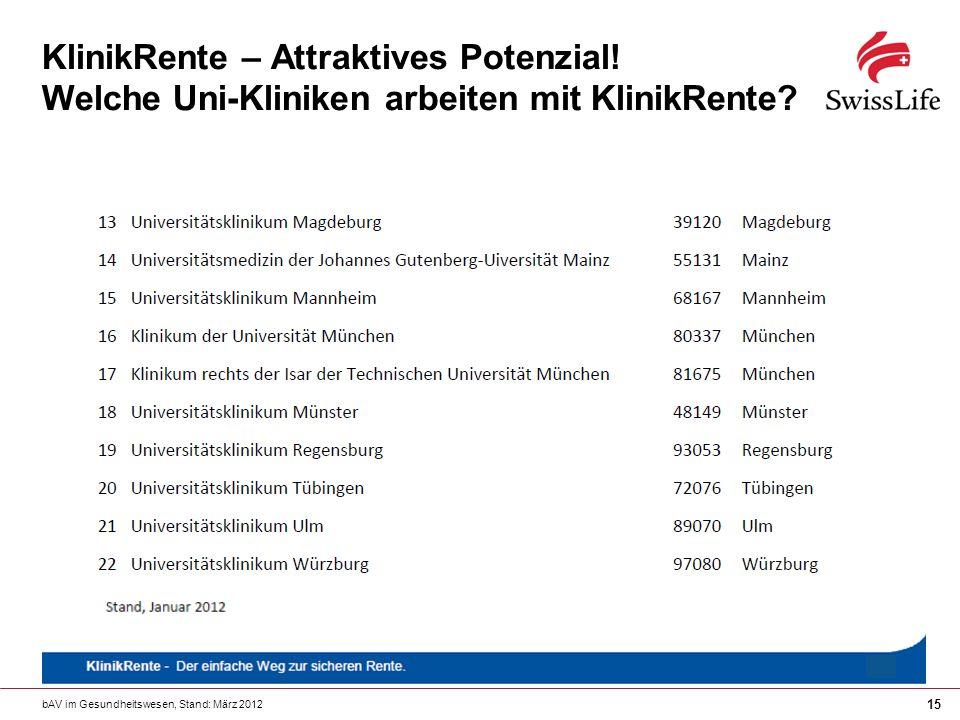 bAV im Gesundheitswesen, Stand: März 2012 15 KlinikRente – Attraktives Potenzial! Welche Uni-Kliniken arbeiten mit KlinikRente?