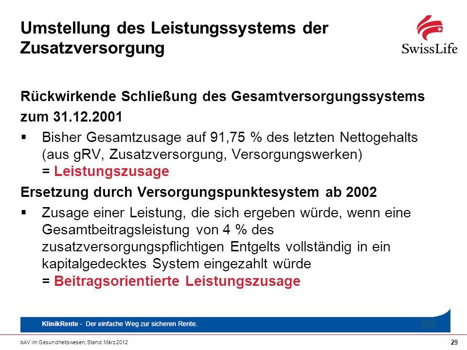 bAV im Gesundheitswesen, Stand: März 2012 29 Umstellung des Leistungssystems der Zusatzversorgung Rückwirkende Schließung des Gesamtversorgungssystems