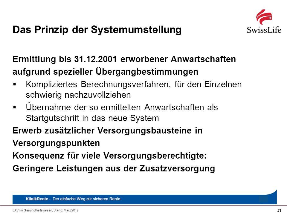 bAV im Gesundheitswesen, Stand: März 2012 31 Das Prinzip der Systemumstellung Ermittlung bis 31.12.2001 erworbener Anwartschaften aufgrund spezieller