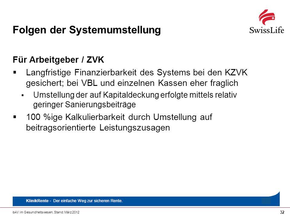 bAV im Gesundheitswesen, Stand: März 2012 32 Folgen der Systemumstellung Für Arbeitgeber / ZVK Langfristige Finanzierbarkeit des Systems bei den KZVK
