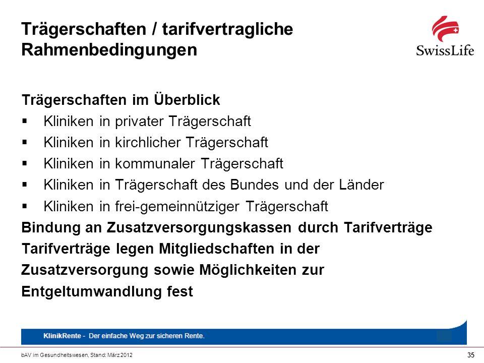 bAV im Gesundheitswesen, Stand: März 2012 35 Trägerschaften / tarifvertragliche Rahmenbedingungen Trägerschaften im Überblick Kliniken in privater Trä