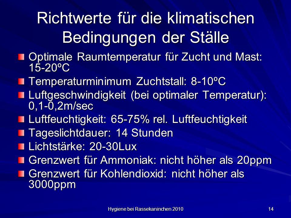 Hygiene bei Rassekaninchen 2010 14 Richtwerte für die klimatischen Bedingungen der Ställe Optimale Raumtemperatur für Zucht und Mast: 15-20ºC Temperat