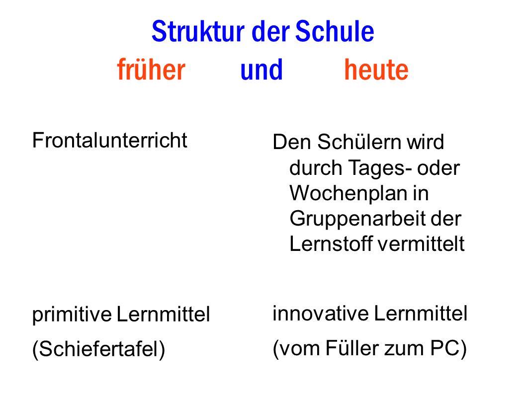 Struktur der Schule früher und heute Frontalunterricht primitive Lernmittel (Schiefertafel) Den Schülern wird durch Tages- oder Wochenplan in Gruppena